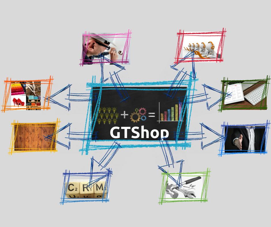 software gestionale trasversale produzione moda, assistenze, grossisti...